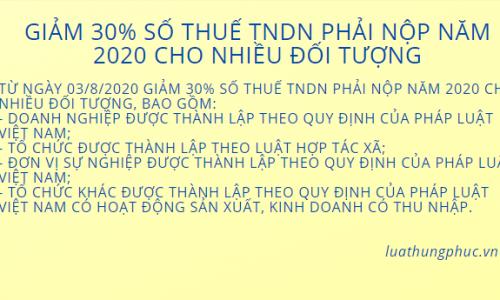 Giảm 30% số thuế TNDN phải nộp năm 2020 cho nhiều đối tượng
