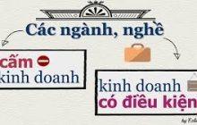 BỘ CÔNG THƯƠNG TIẾP TỤC CẮT GIẢM  205 ĐIỀU KIỆN ĐẦU TƯ, KINH DOANH